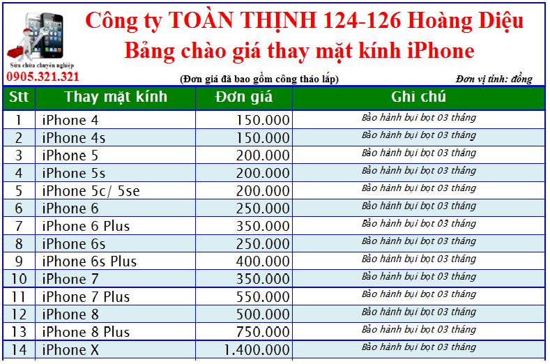 Bảng giá thay mặt kính tại Đà nẵng
