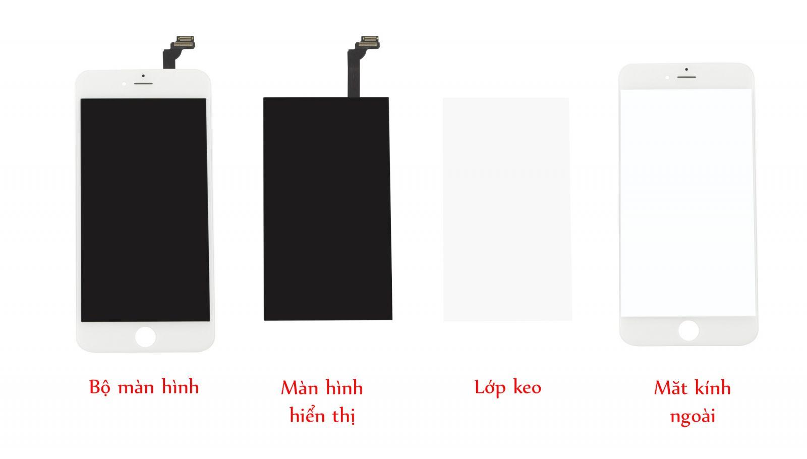 Kết quả hình ảnh cho cấu tạo màn hình iphone